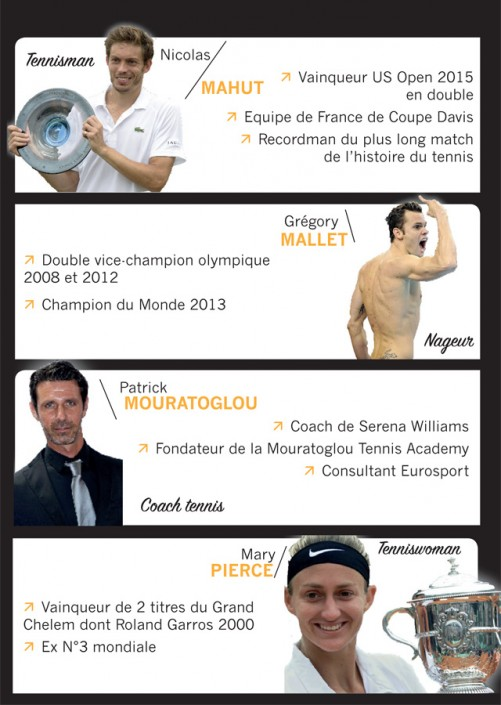 Présentation athlètes team O2 management - tennis, natation, handball