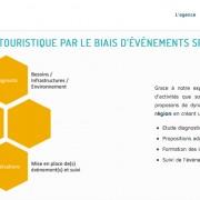 Agence conseil en dynamique touristique via l'organisation d'événements sportifs