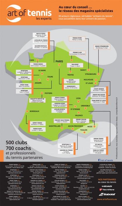 Page de publicité Art of Tennis magazine Grand Chelem