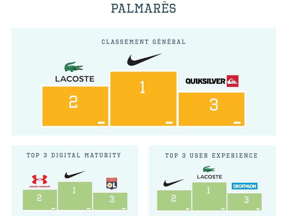 barometre-2016-sport-experience-digitale-infographie-part-1